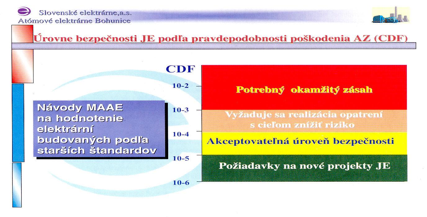 57dd2455b196 Slovenské jadrové fórum